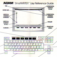 Reference guide for ADAM, a home computer by Coleco, 1983
