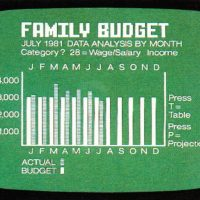 Family Budgeting, a program for the Keyboard Component for Intellivision, a video game system by Mattel