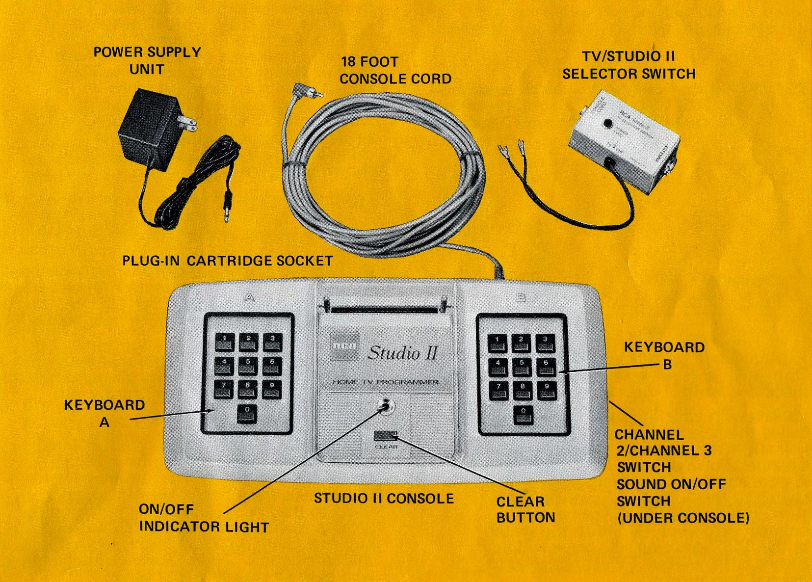 Studio II, a home video game console by RCA